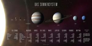das-sonnensystem