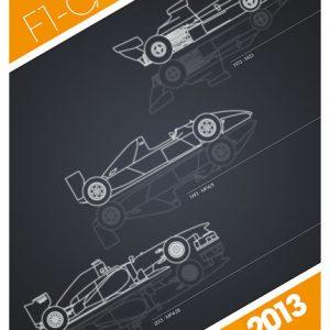 Poster Formel 1 Rennwagen 1973-2013