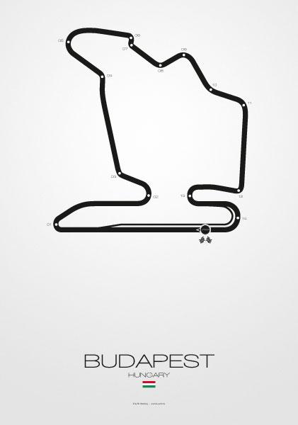Poster Formel 1 Strecke Ungarn Budapest