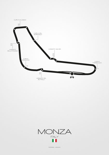 Poster Formel 1 Strecke Italien Monza