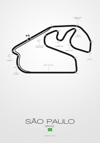 Poster Formel 1 Strecke Brasilien Sao Paulo