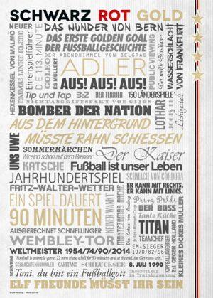 Wörterposter Fußball Nationalmannschaft