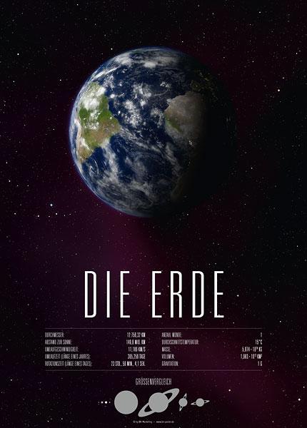 Poster Planet Erde