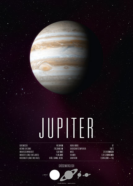 Poster Planet Jupiter