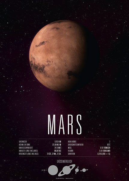 Poster Planet Mars