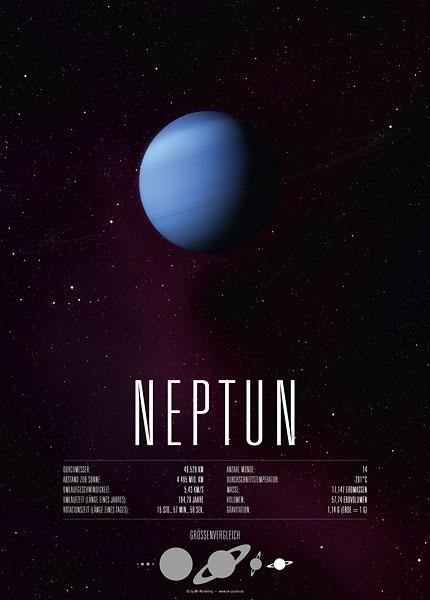 Poster Planet Neptun