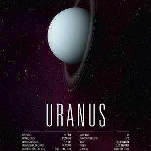 Poster Planet Uranus